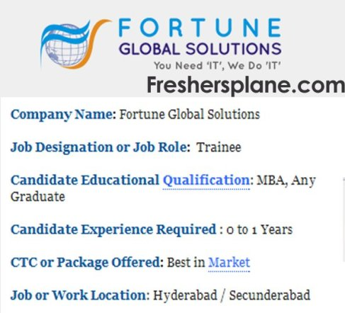FORTUNE GLOBAL SOLUTIONS hiring